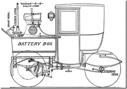 электромобиля Columbia Rauch & Lang and Detroit Electric. Эта машина имеет собственное имя «Королева Мария» (Queen Maria)