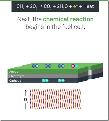 топливная ячейка3